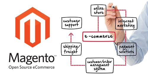losning-magento-commerce-webexpressen-webshop[1]